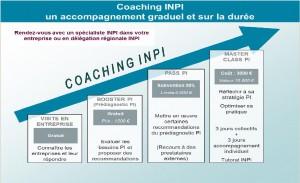 Coaching_inpi