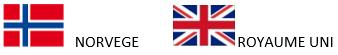 Drapeau du Royaume- Uni ⚑ Histoire, achat et vente du pavillon britannique