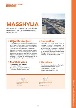 MASSHYLIA